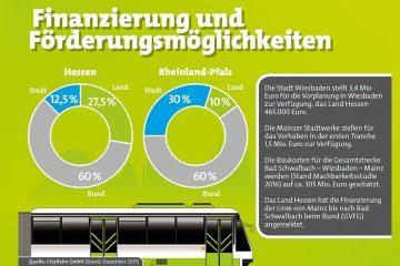 1804news_citybahn